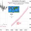 Nap nap után ez a rengeteg extra hőenergia melegíti fel az atmoszférát | ClimeNews - Hírportál