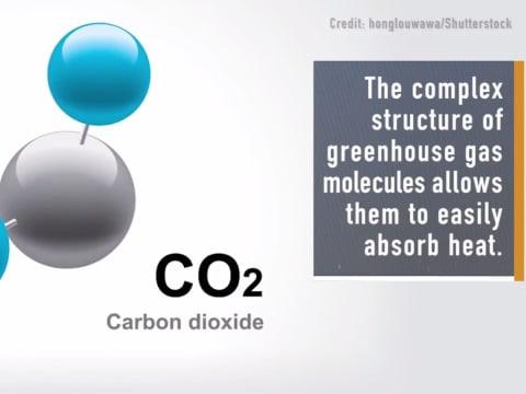 A növekvő szén-dioxid-szint   ClimeNews - Hírportál