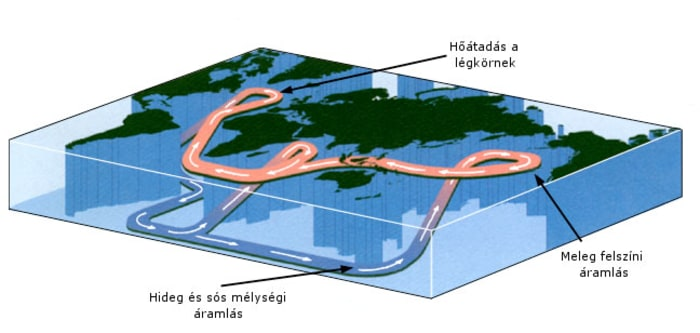 A jégkorszak (glaciális) korai beköszöntésének lehetősége   ClimeNews