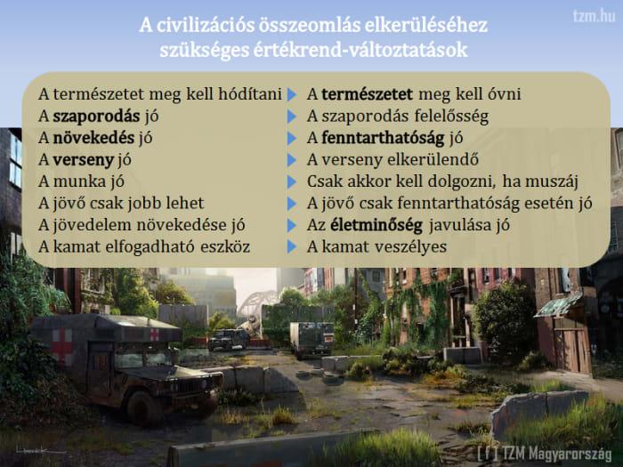 A civilizációk összeomlásának megelőzéséhez szükséges értékek   ClimeNews
