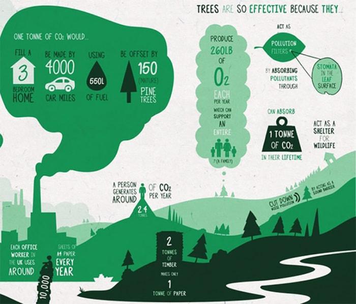 Energiahatékonysági beruházások szükségesek a klímaváltozás ellen   ClimeNews