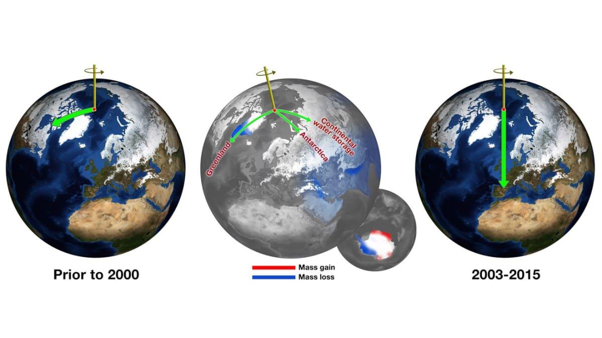 Körülbelül 2000 előtt a Föld forgástengelye Kanada felé sodródott