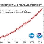 Napokon belül kritikus szintre emelkedhet a CO2 szint   ClimeNews