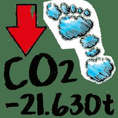 A szén-dioxid-kibocsátás csökkentése