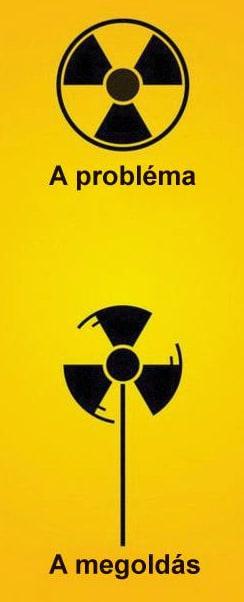 Megoldás az atomenergia helyett!    ClimeNews - Hírportál