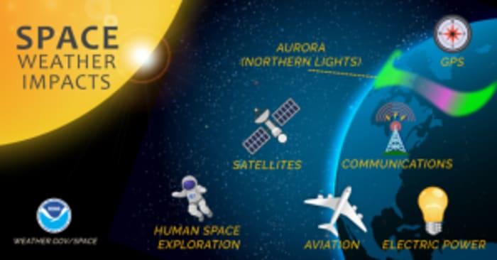 Az űridőjárás hatásai. Forrás: NOAA