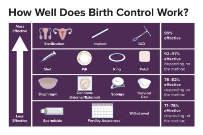 Mit veszíthetsz, ha nem támogatod a fogamzásgátlás emberi jogát?   ClimeNews - Hírportál   Kép: UCDAVIS