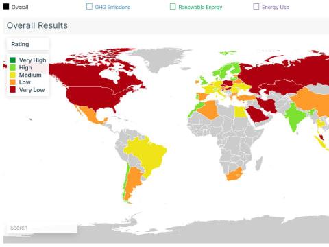 Egyetlen ország sem teljesít elég jól, Magyarország még lejjebb került
