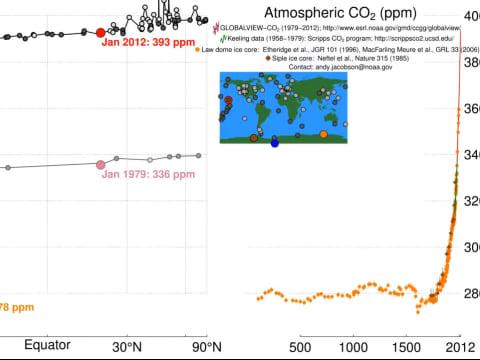 Ha valaki klímabizniszt emleget | ClimeNews