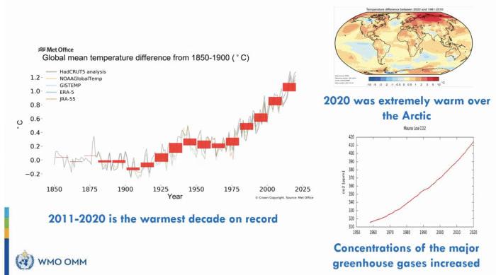 """A világ az éghajlati """"szakadék"""" szélén áll   ClimeNews"""