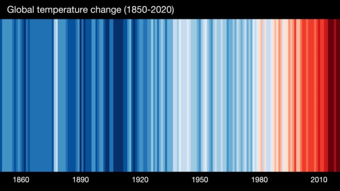 Greta Thunberg: Az IPCC új riportja nem tartogat valódi meglepetéseket