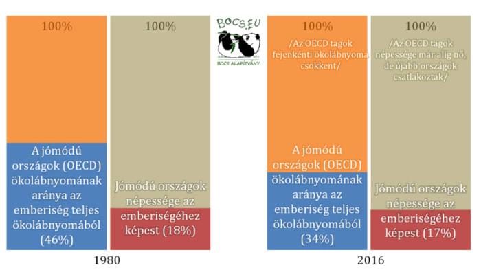 Karbonsemleges Magyarország azonnal: tudomány és humánum   ClimeNews