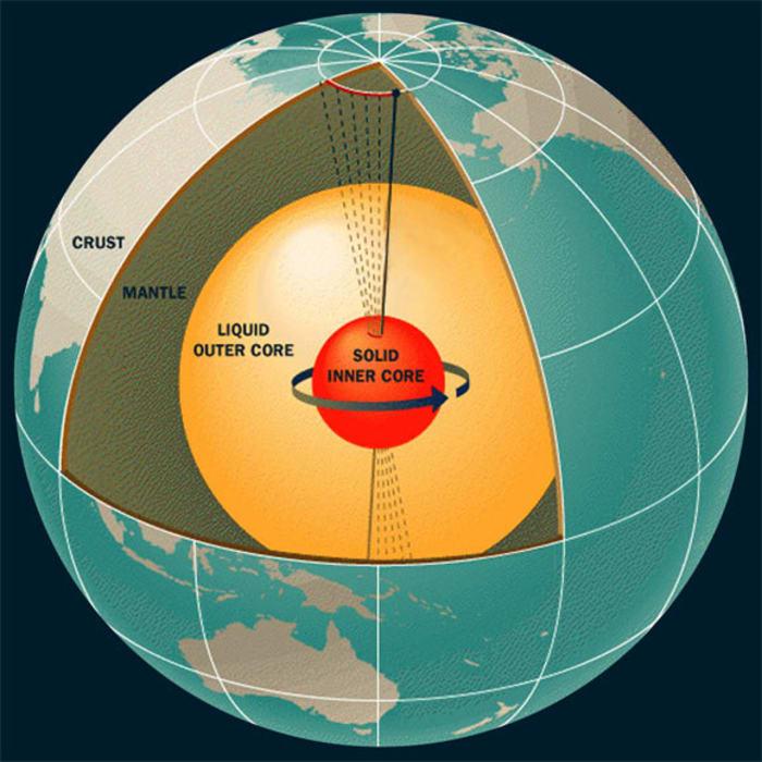 A földi szerkezet | ClimeNews