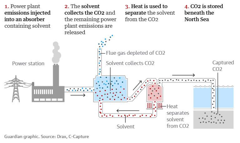 Már a tudósok egy része sem bízik az IPCC-ben | ClimeNews