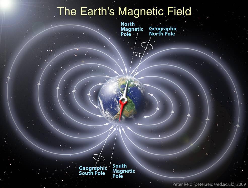 A Föld mágneses szférája: Bolygónk védelme a káros űrenergiától
