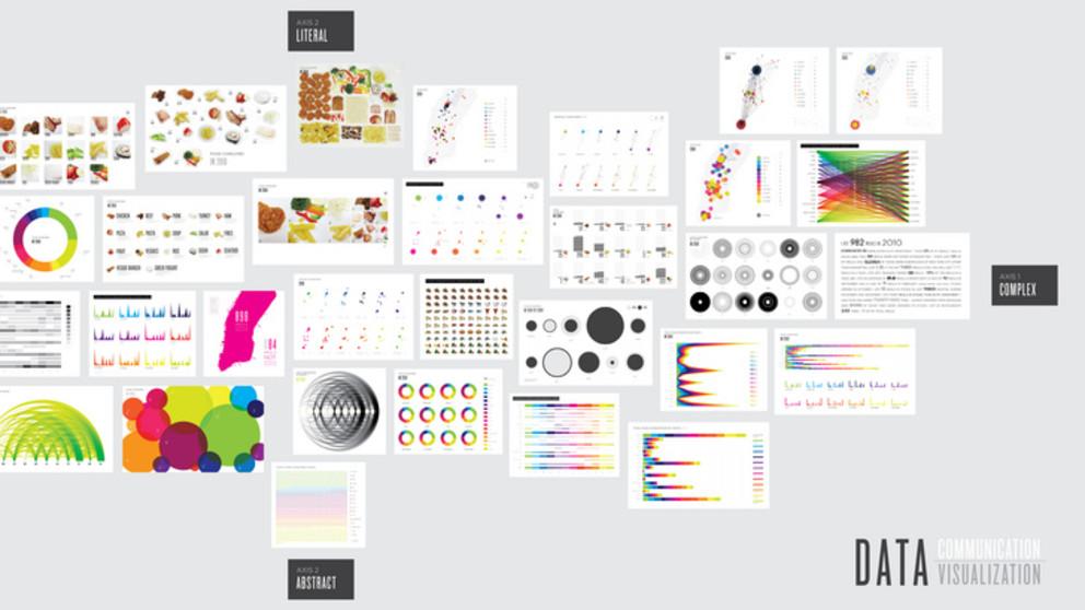 Las 9 mejores librerías de visualización de datos
