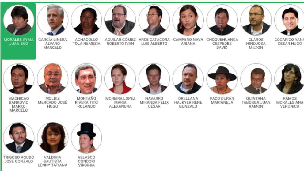 El Deber desenmascara el patrimonio del gabinete de Evo