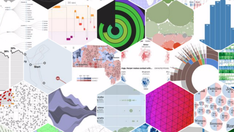 The best 9 data visualization libraries