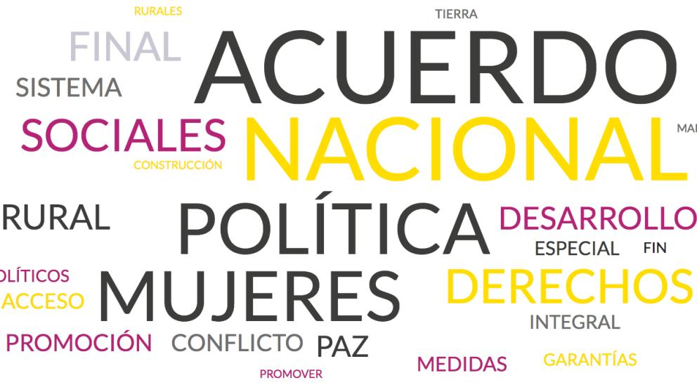 Explore los temas que más le interesen de las 297 páginas del Acuerdo de paz
