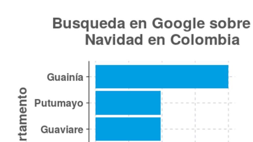 Departamentos de Colombia con mayor interés en Navidad