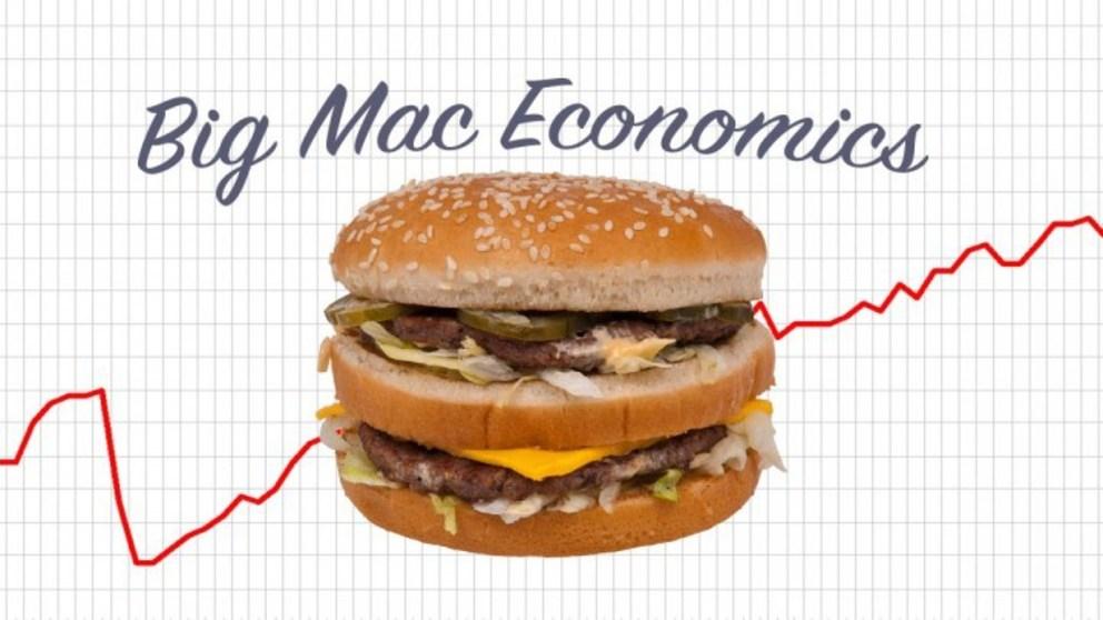 ¿Cómo es el poder adquisitivo de los colombianos, según el índice Big Mac?