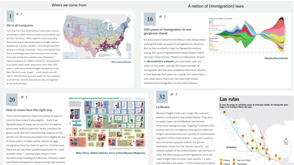 #MustRead: 40 maps that prove the US is made up of immigrants