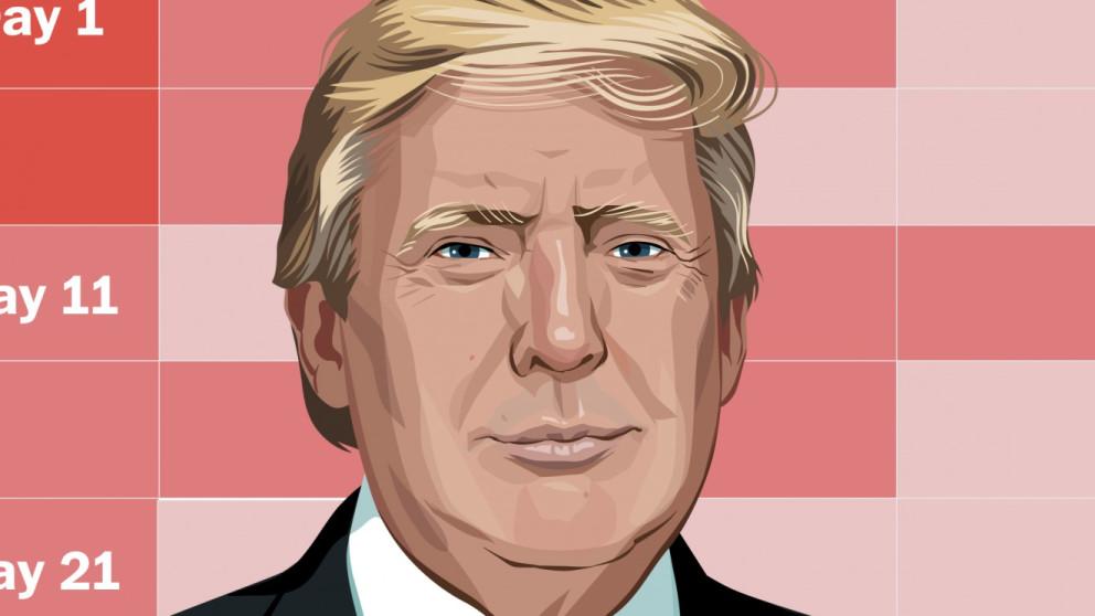 #Recomendado: Fact-checking a las mentiras de Trump en sus 100 días