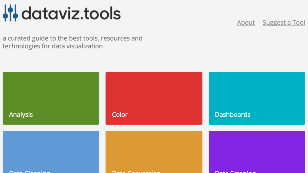 Dataviz.Tools: millions of resources to develop your #ddj skills