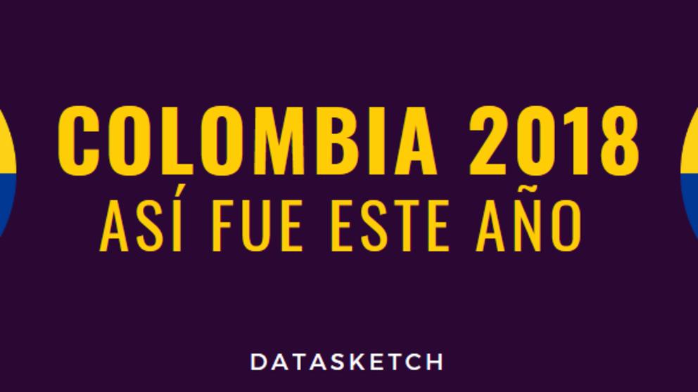 Colombia 2018: Así fue este año