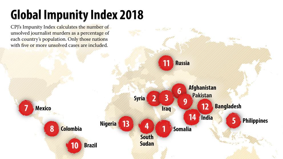 Colombia entre los 10 países con mayor impunidad en el 2018.