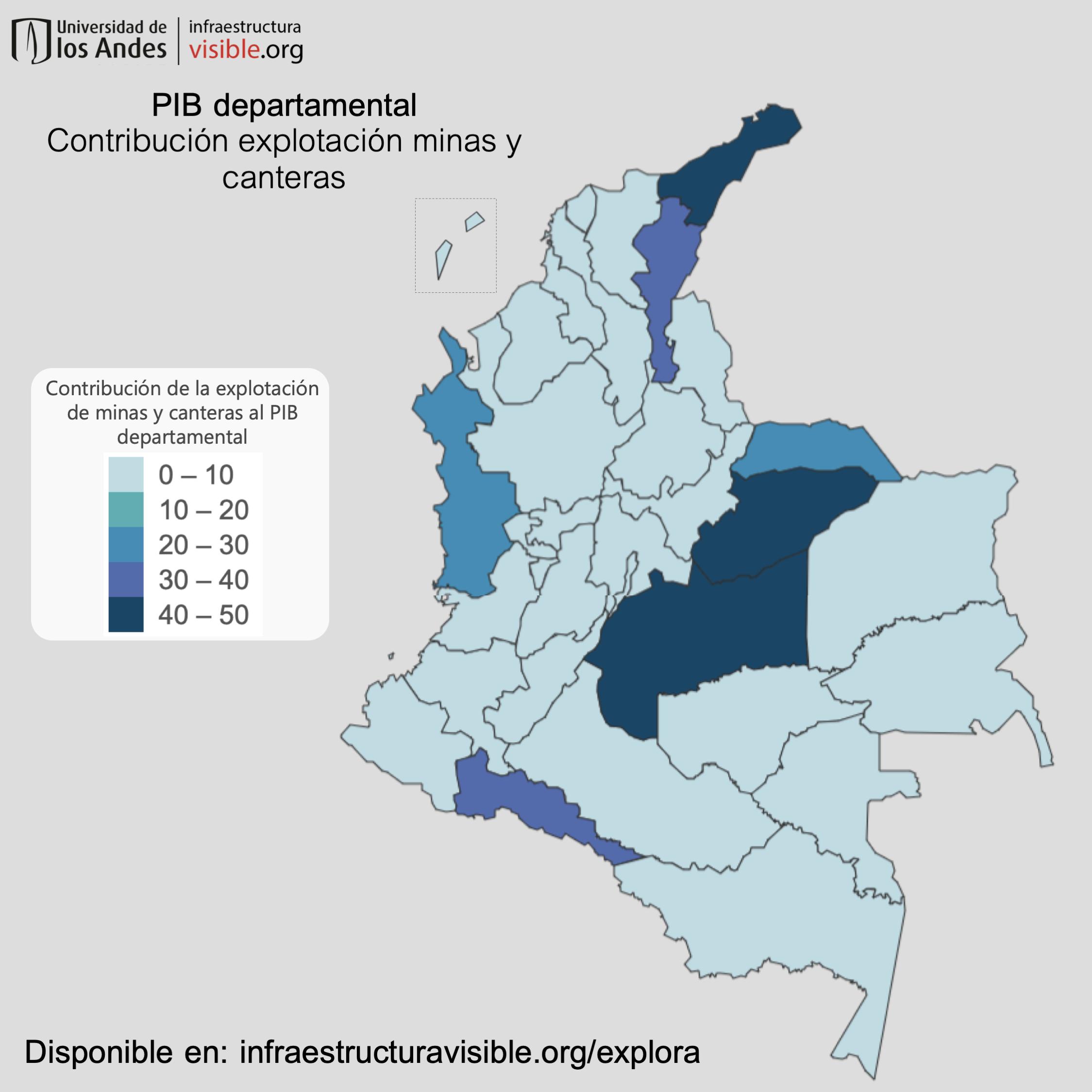 PIB departamental: Contribución explotación minas y canteras