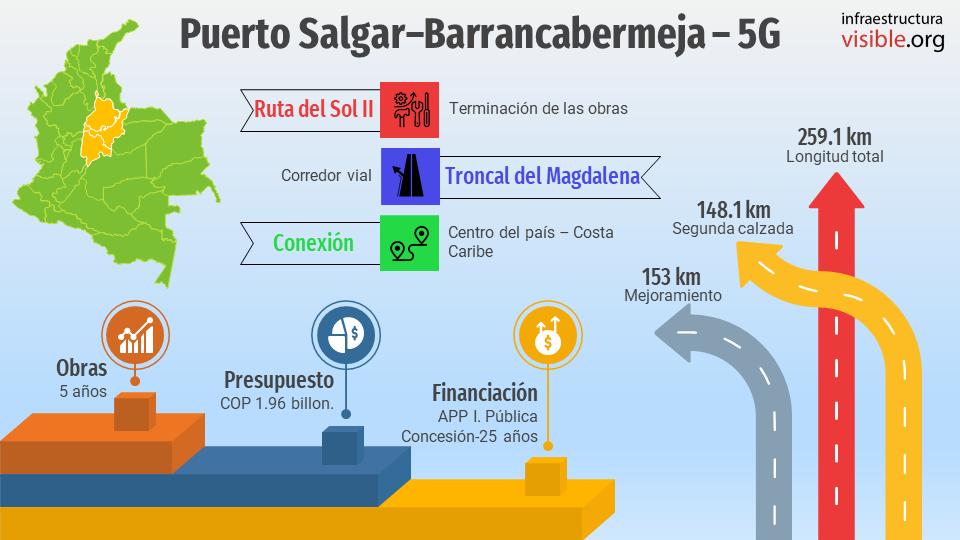 Proyectos 5G: Puerto Salgar – Barrancabermeja