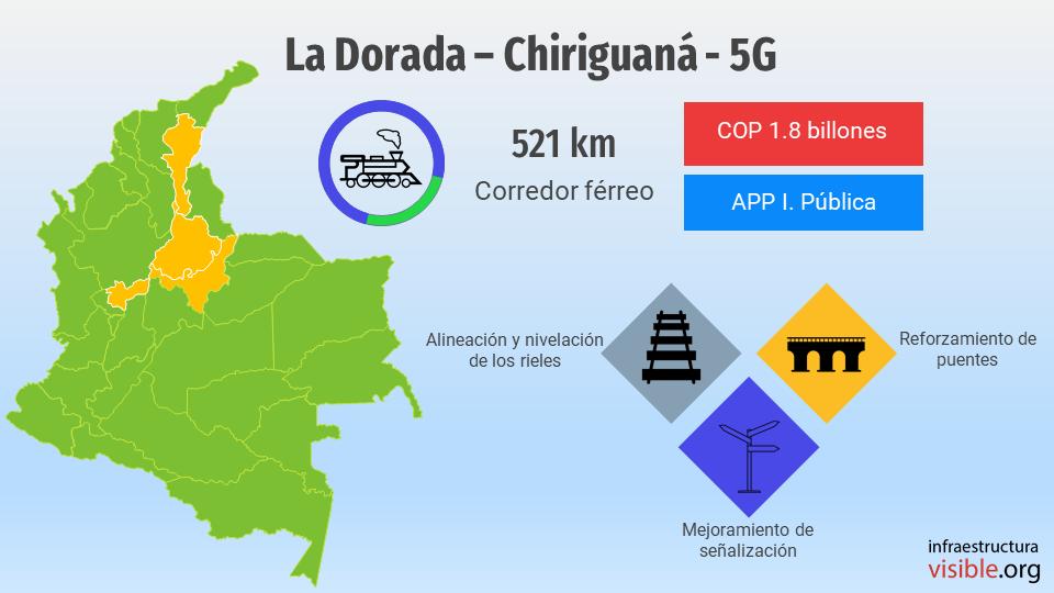 Proyectos 5G: Dorada – Chiriguaná