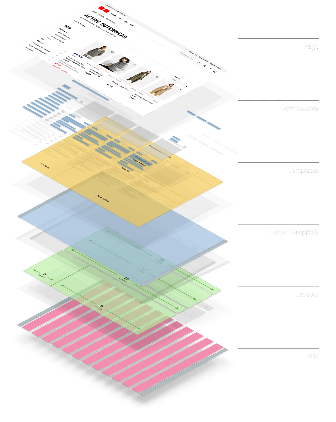 Design Systems Layers image