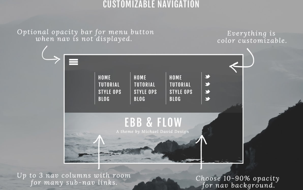 Ebb & Flow screenshot