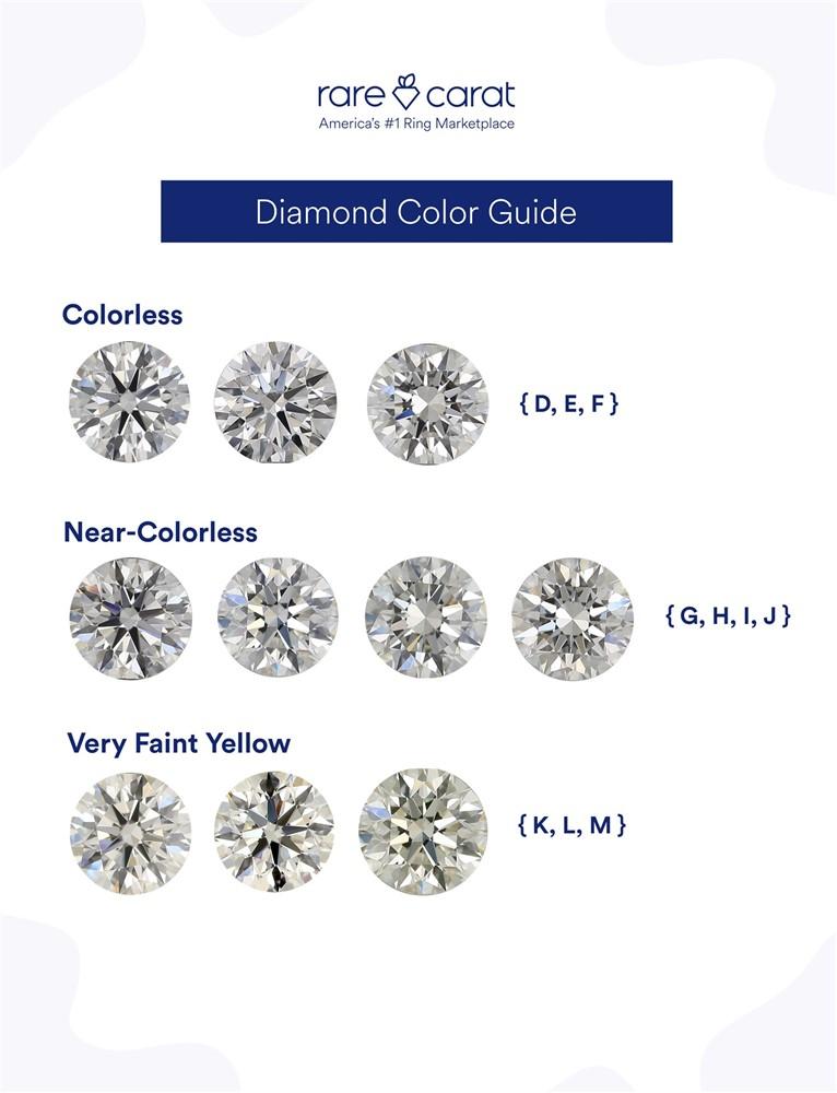 Diamond Color Guide Comp.jpg