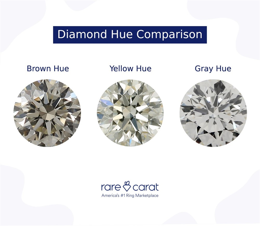 Rare Carat diamond hue comparison showing round brilliant cut diamonds with brown, yellow, and gray hues