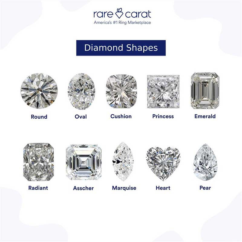 Composite image showing round, oval, cushion, princess, emerald, radiant, asscher, marquise, heart, and pear diamonds lined up in two rows against a white background