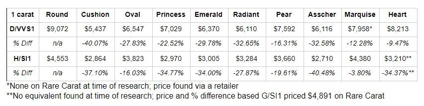 Price Comparisons.jpg
