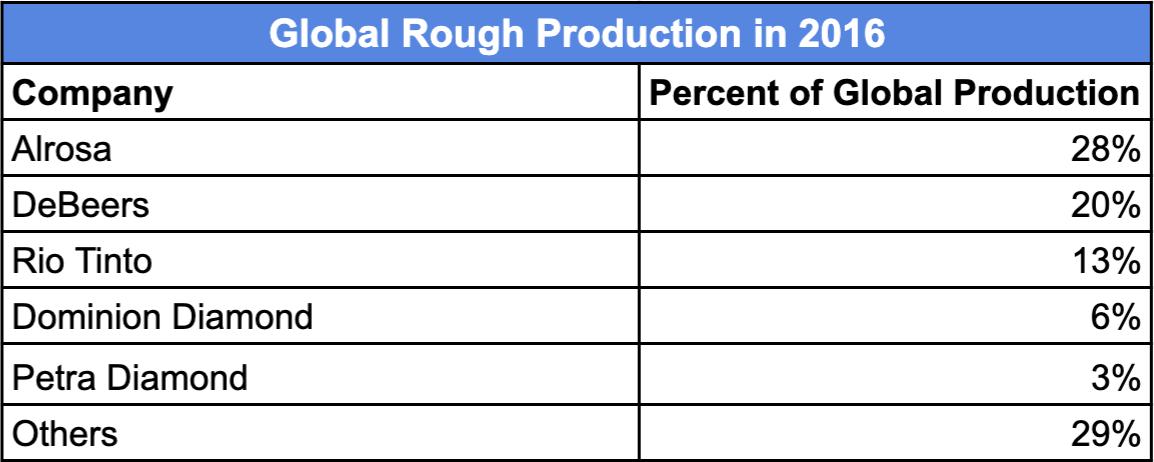 Rough Percent.png