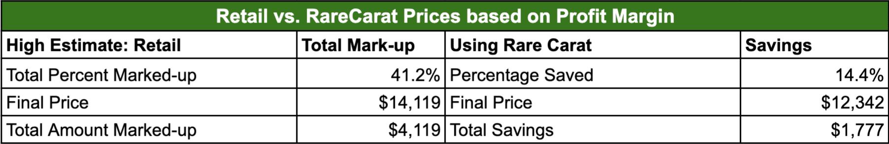 Savings High.png