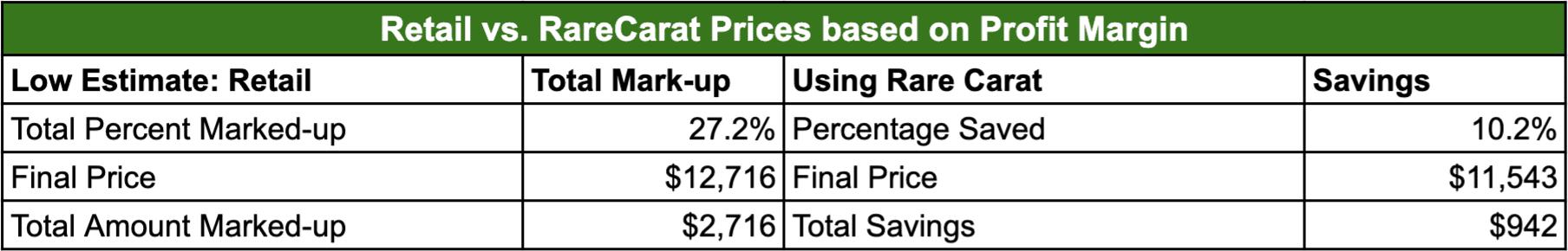 Savings Low.png