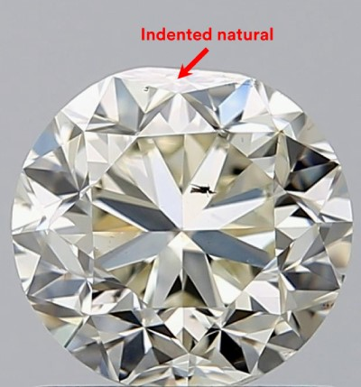 """A round diamond with a red arrow pointing to an indentation with the words """"Indented natural"""""""