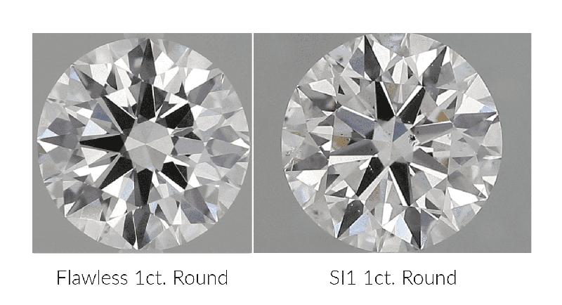 Flawless diamond compared to SI1 diamond
