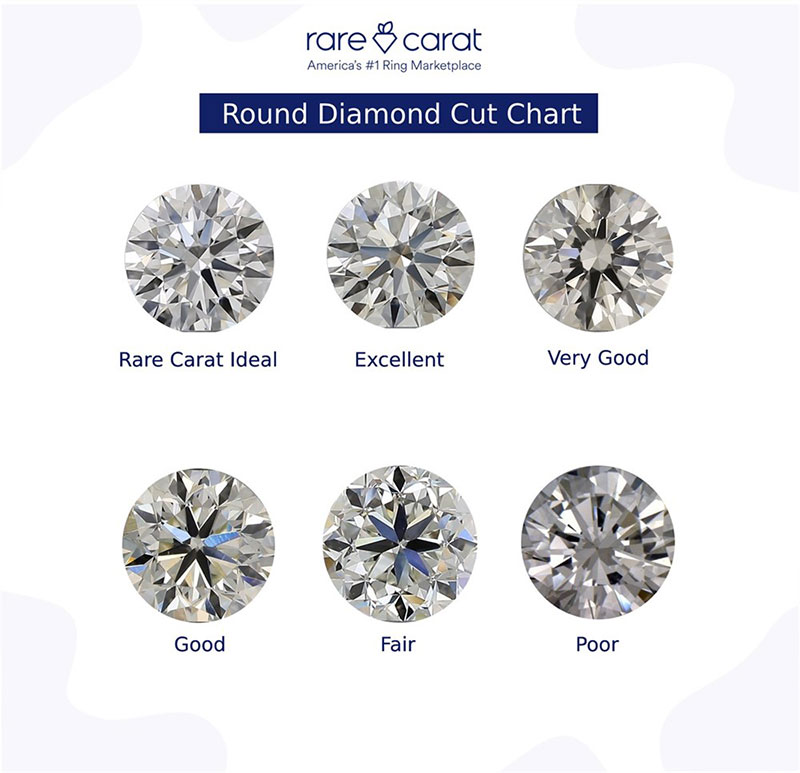 Round Diamond Cut Chart2.jpg
