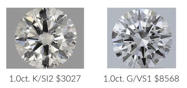 SI2 vs. VS1 price .png