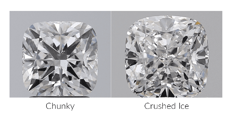 chunky vs. crushed ice.png