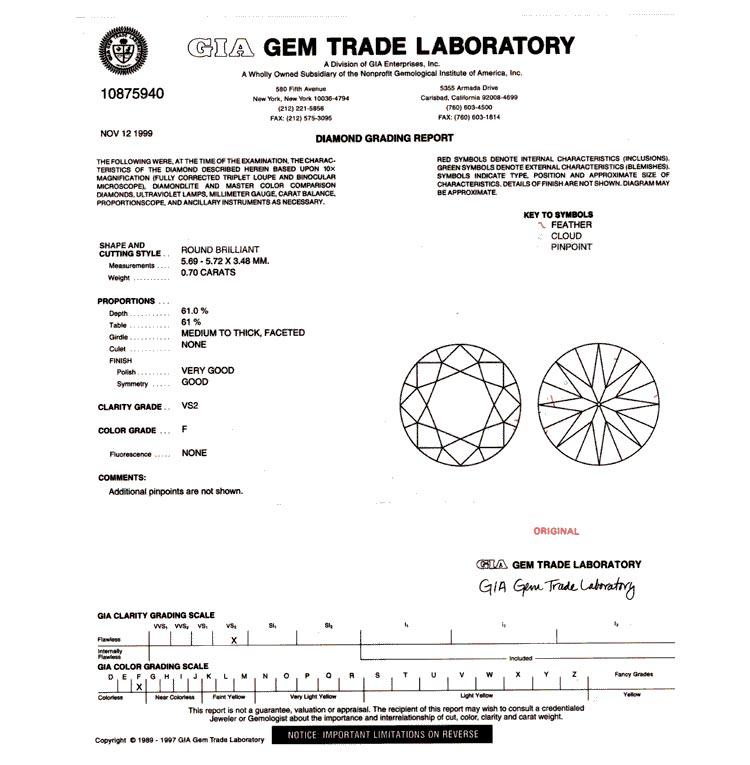 GIA GEM Trade Laboratory