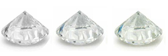 diamond comparisons table top vs face down