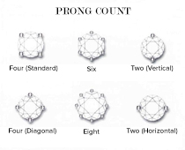 Solitaire ring prong count options